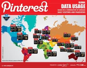 PinterestGlobalDataUsage_4f6fa0dcc3f40